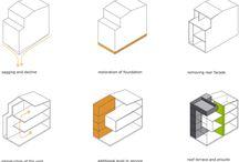 design proses