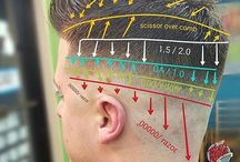 Cuts / The Barber Profession