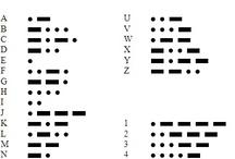 alfabeler