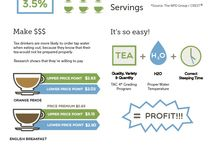 Tea in Foodservice / Tea drinkers are more likely to order tap water when eating out, because they know that their tea would not be prepared properly, but research shows that they're willing to pay.