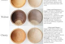 Wood Reference