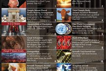 End Times/Prophecy/Conspiracy Theories / by Karla Akins, Author, Educator, Advocate,