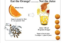 Eat the Fruit, Not the Juice: See Why