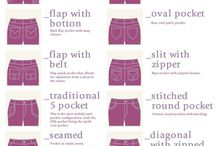 the ultimate fashion vocabulary