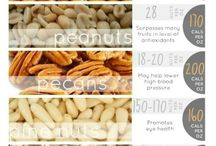 Nutty Facts!