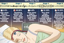 Qi e sonno