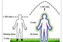 Earthing, Grounding Benefits