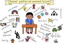 Educación: Inteligencias múltiples