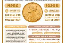 InOctober - 17 The Nobels