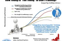 Sports training for children / Training tips and techniques, and sports science information for young athletes.