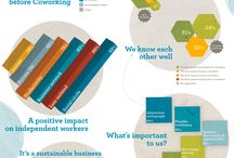 Infografías Coworking
