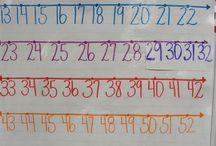 Math / by Kimberly Andrezzi Marsh