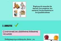 IDEES CPE / OUTILS PEDA