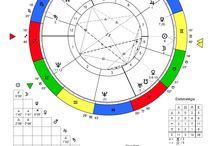 Natal charts / Famous people's natal/birth charts  #natalchart #birthchart #natal #chart