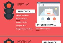 Google's Off Page Ranking Factors: Are They Fact Or Myth?