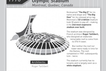 London Olympics Infographics #london2012 / by Karen Freberg