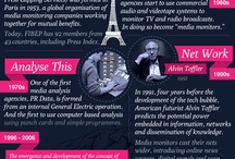 Infographics: Media & Press