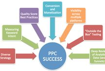 Top ppc advertising agency