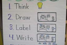 SK/1 Literacy