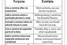 Year 3 Grammar