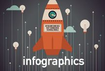 Infographics / Visualized information to inform and entertain.