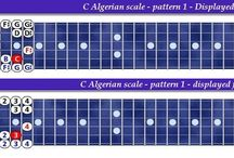 Key of C in 47 type of scales pattern #1 / There are 4 more patterns, also 11 others keys. Join us for free membership and have complete access to all lessons and features at http://guitarelemets.com feature Inter-Active Flash lessons. Awesome software let you change tempo as slow or as fast as you like in real-time, play note by note in ascending or descending.