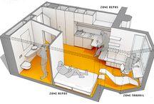 idée logement étudiant