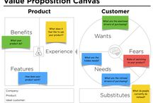 University / Canvas business model