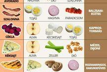 Egészségesen étkezni