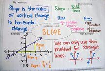 HS Math Resources