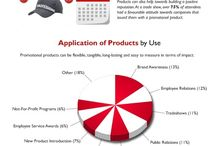 Promotional Products Infographics
