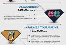 drágakövek -- infografikák