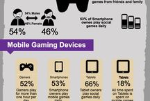 Games Infographics / Everything you need to know about games!