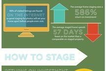 Info graphic s real estate