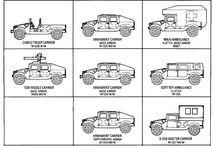 Model Hummer