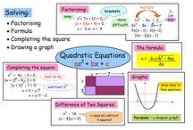 Maths lesson ideas