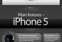 Iphone / Bits