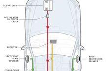 elektryka samochodowa