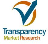 Lignin Market: Application in Construction Industry to Generate Growth Opportunities