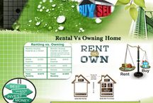 Rental Vs Owning Home