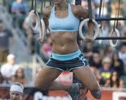 CrossFit - Common Injuries - Diagnosis/Treatment/Prevention