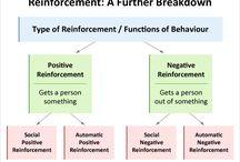 Functional Behavior Assessment (FBA) / Printables
