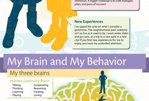 ontwikkelings psychologie