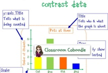 Math - Data & Probability / by Carissa Chacon