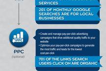 Communications - marketing, etc