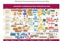 network stuff