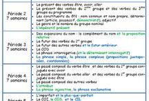 # School ~ Grammaire
