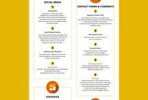 Wordpress y otras herramientas