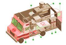 foodtruck ideas