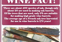 #Wine facts